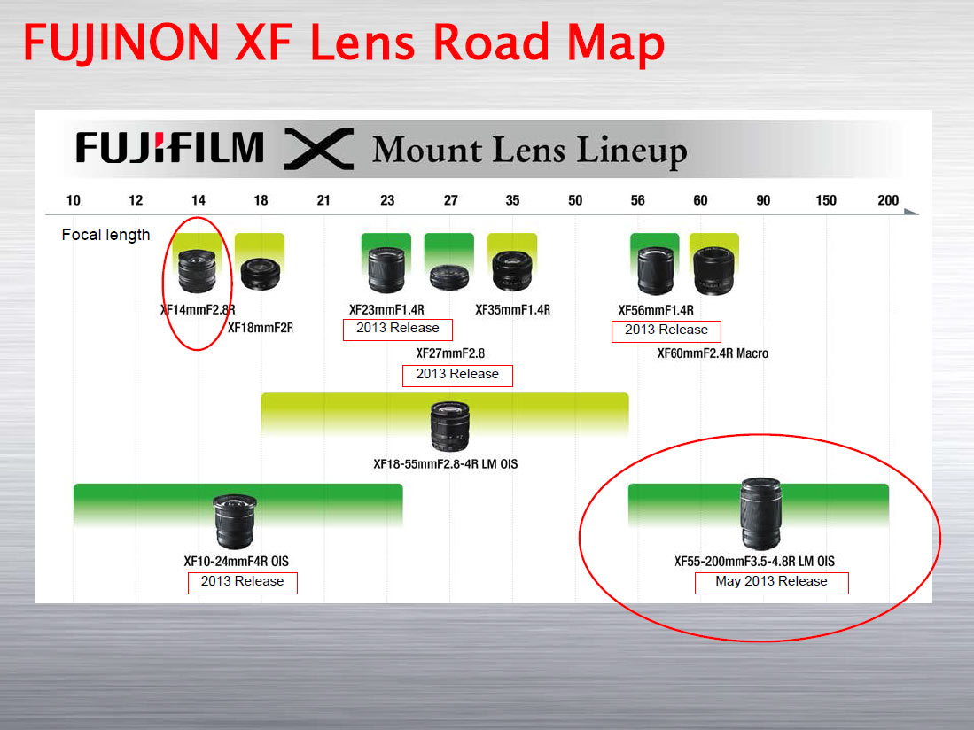 Fujifilm gives more details on lens roadmap and XF 55-200mm