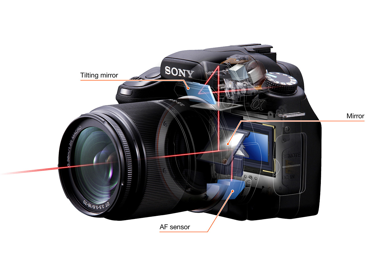 Camera Camera Sony Dslr sony alpha dslr a380 review digital photography roll your mouse over the above images to see how light path is redirected between viewfinder and live view sensor