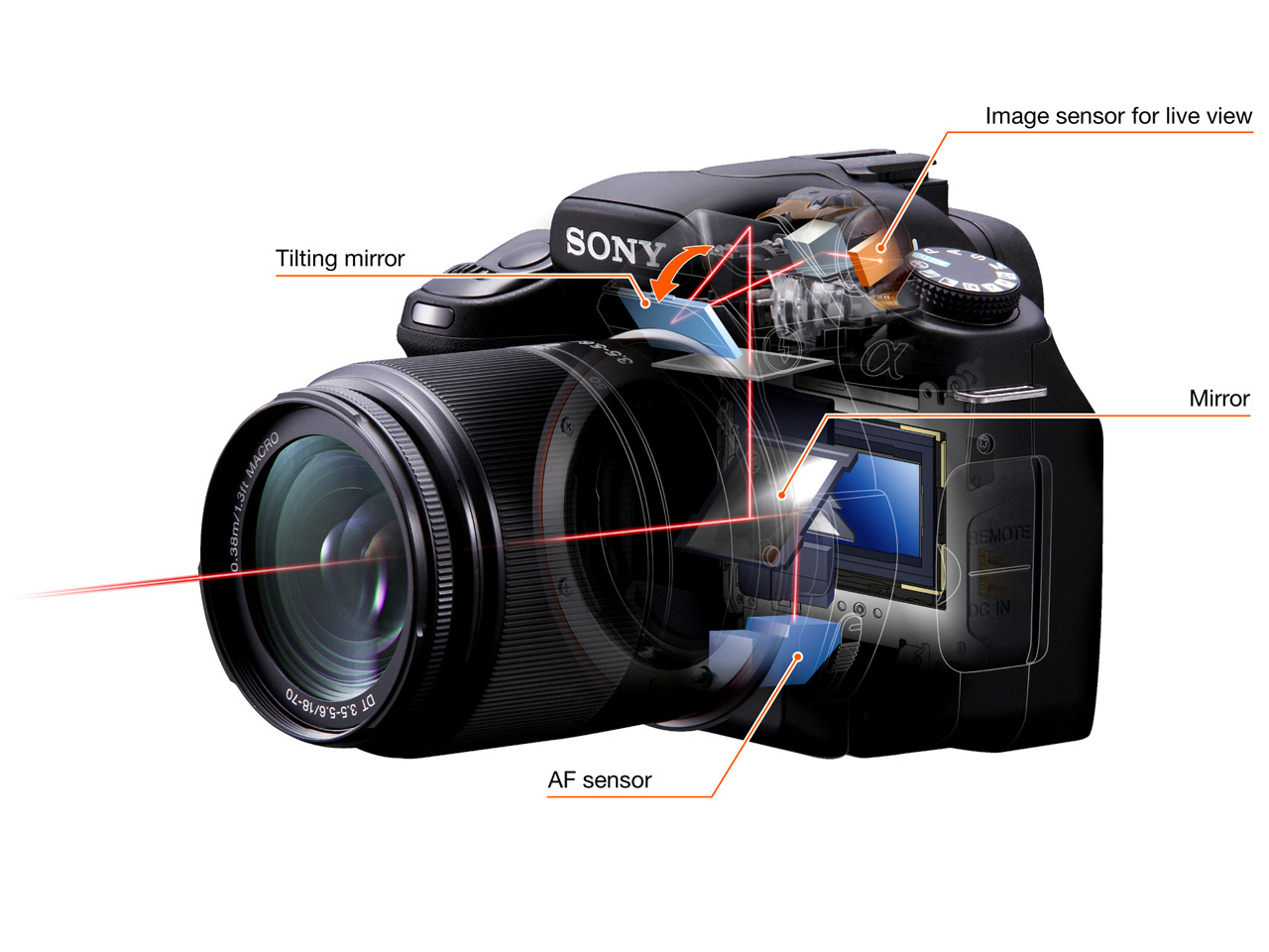 sony alpha dslr a350 review digital photography review rh dpreview com sony alpha a350 manual pdf sony alpha 350 manual español