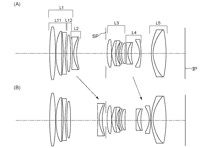 Canon patent details schematics for a possible RF 90mm F2 8L