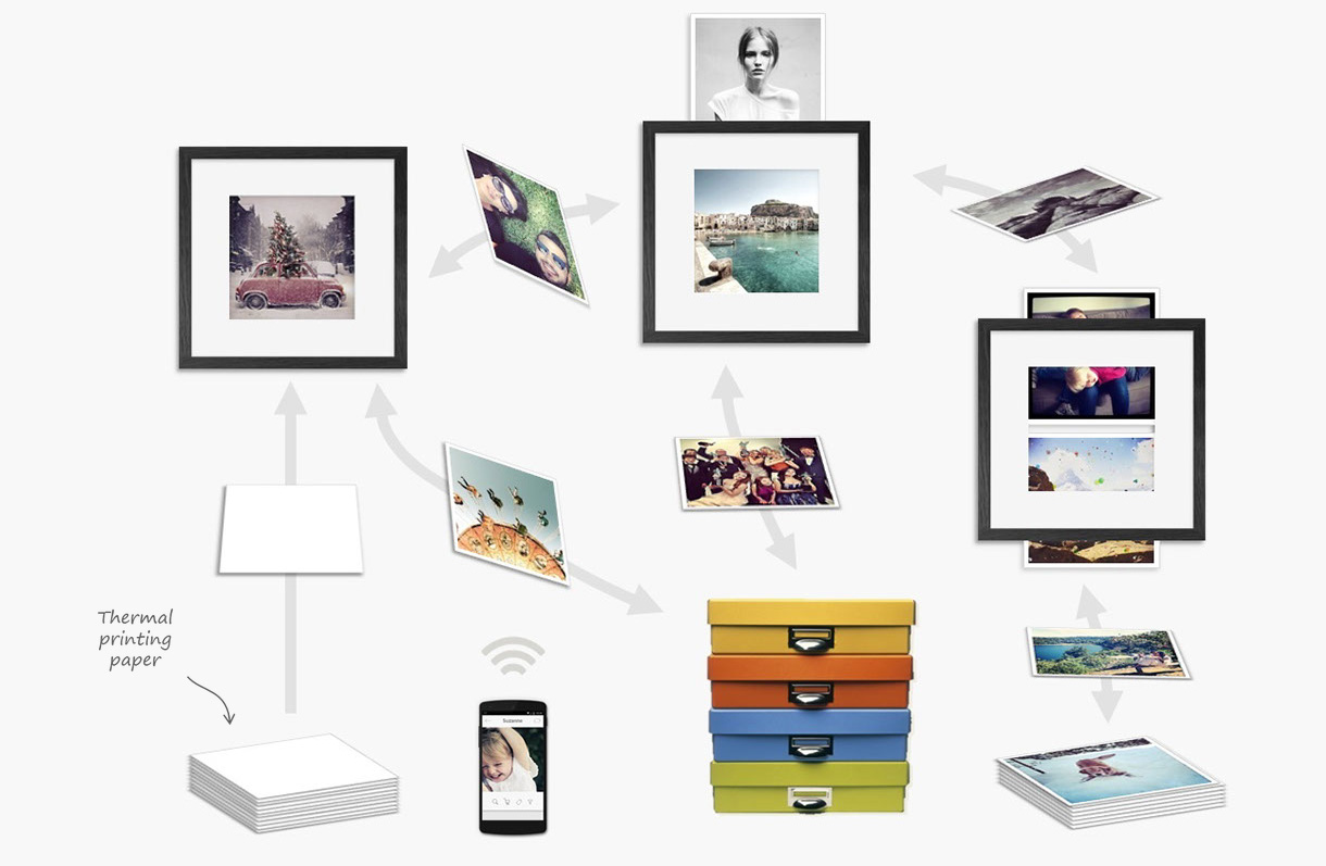 Wundershine smart frame prints, displays and stores your favorite ...