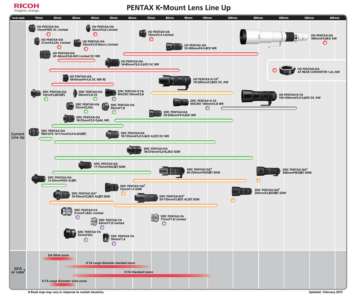 Ricoh's newest lens roadmaps show four upcoming K-mount lenses