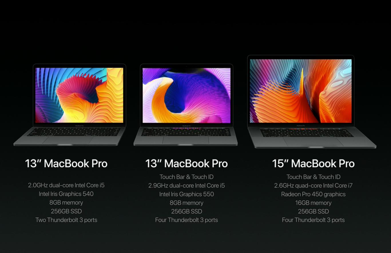 lightroom macbook pro fan