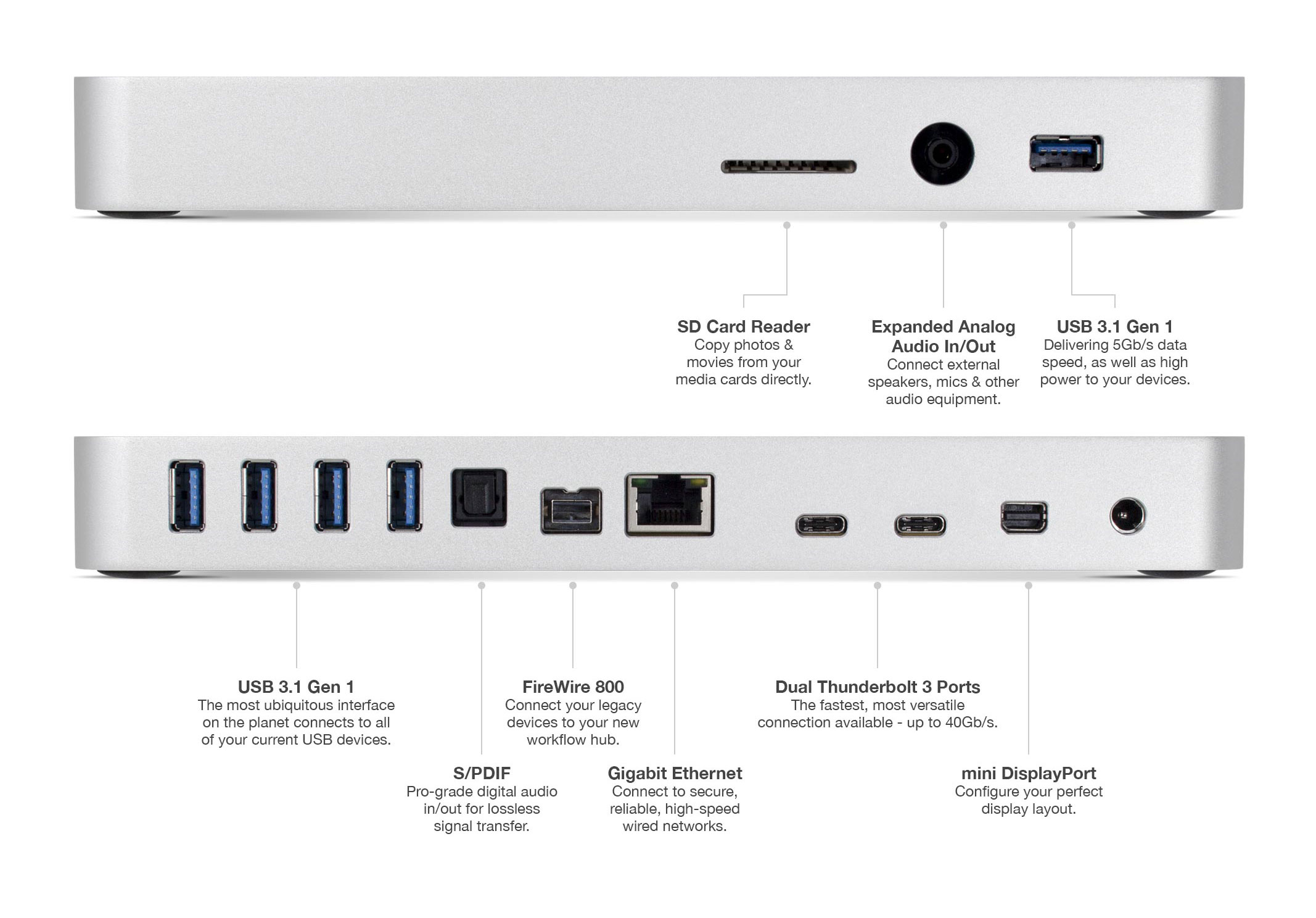 OWC\'s Thunderbolt 3 Dock adds 13 ports to your MacBook: Digital ...