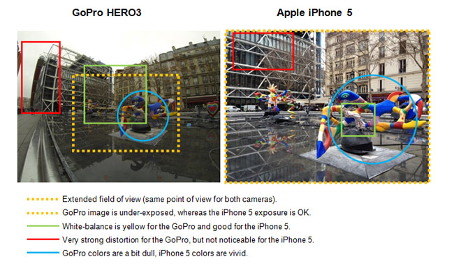 dxomark compares gopro hero3 to iphone 5: digital pography review