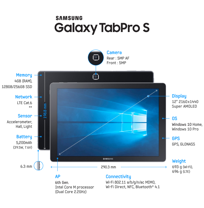 Samsung launches galaxy tabpro s windows tablet digital photography samsung launches galaxy tabpro s windows tablet ccuart Image collections