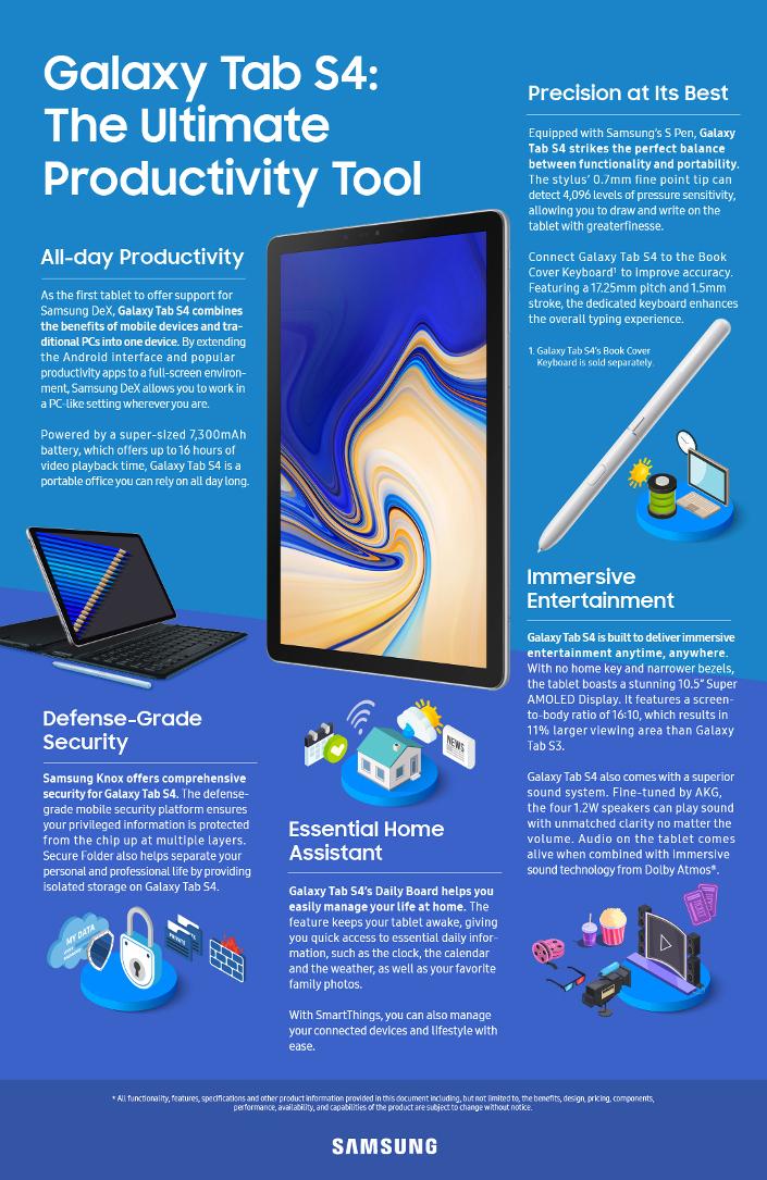 The Samsung Galaxy Tab S4 takes aim at the iPad Pro: Digital