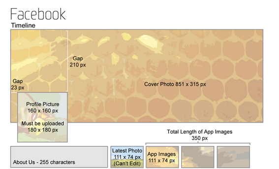 Social media pixel cheat sheet helps keep your shared images sharp