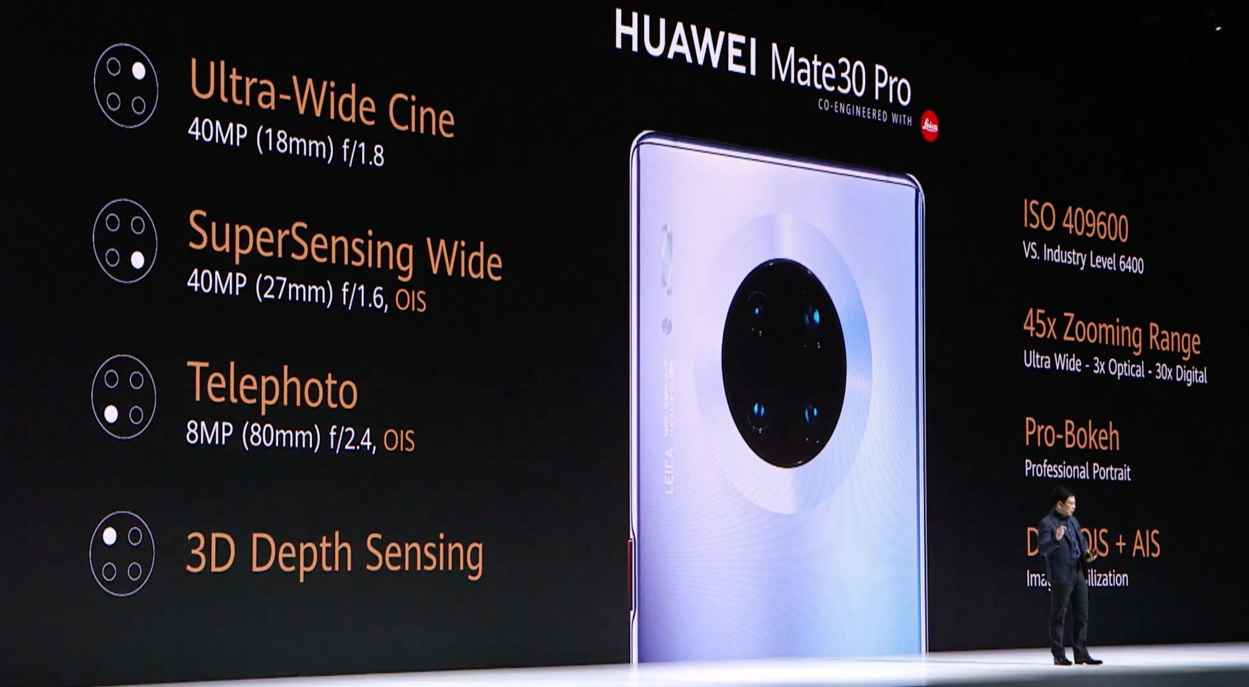 Huawei's Mate 30 Pro offers quad-camera array, 4K60 video