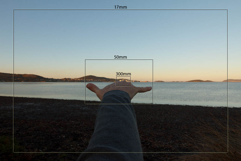 What Focal Length Do I Need for a Particular Shot?: Digital ...