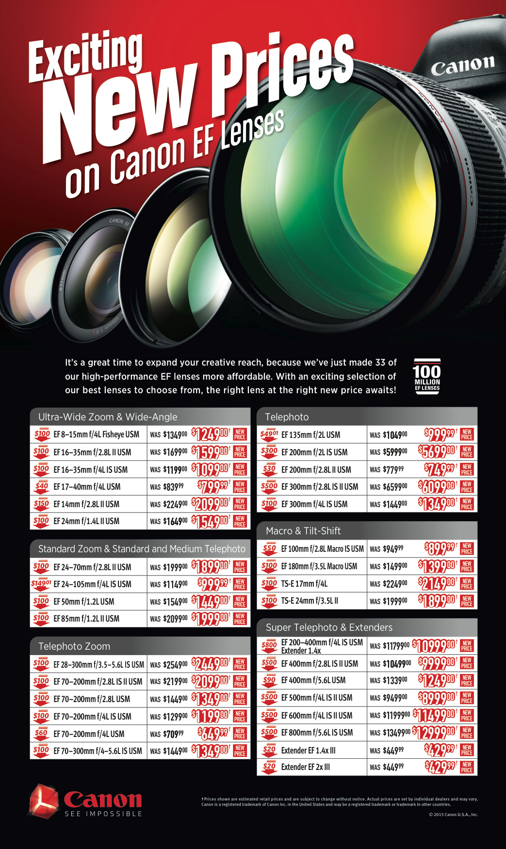 Canon USA drops prices on 31 high-end L lenses: Digital