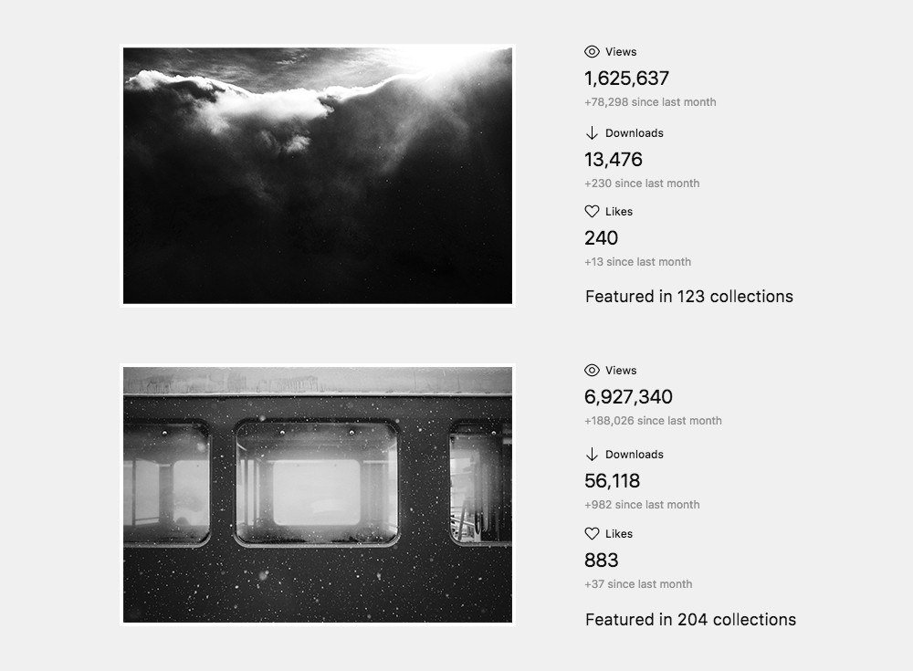 1660e190a7a What I ve learned after sharing my photos for free on Unsplash for 4 ...