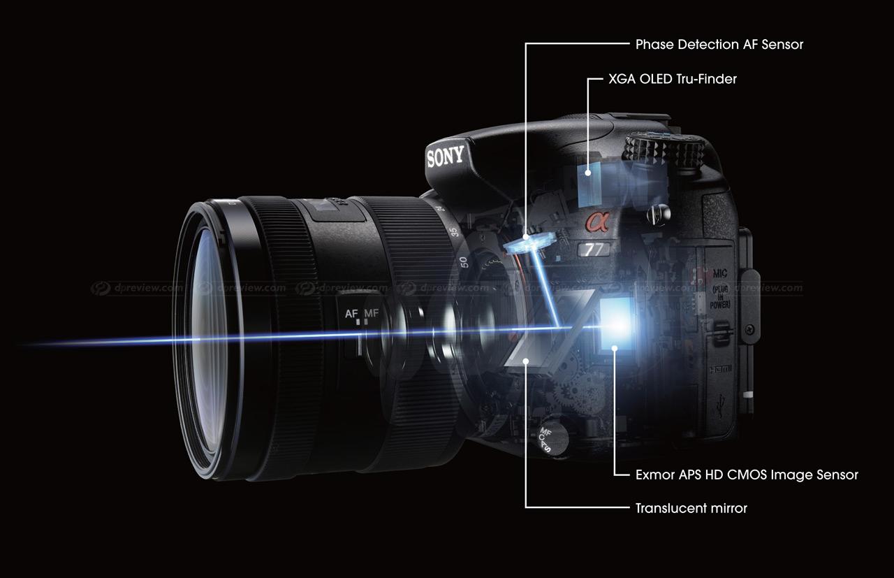 Camera Slt Camera Vs Dslr buying an ilc digital photography review slr versus slt